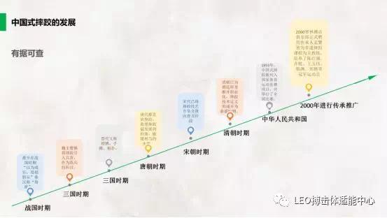 """顺应""""一带一路""""航向,传承中国传统文化"""